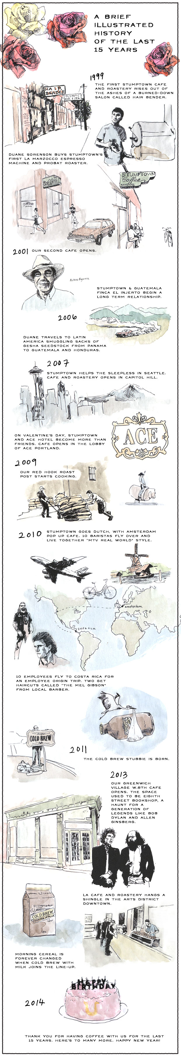 http://stumptowncoffee.com/brief-illustrated-history/
