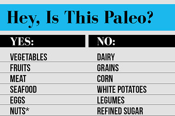 """Hey, is this paleo?"""